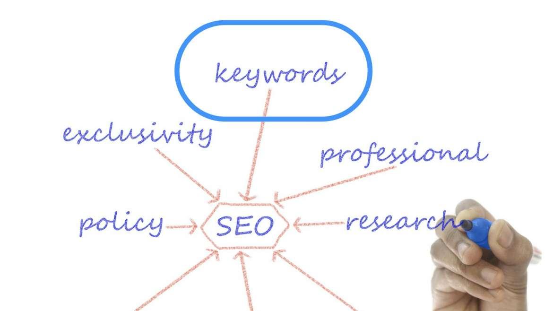 Vraag je klanten om keywords voor Google; verzin ze niet zelf!