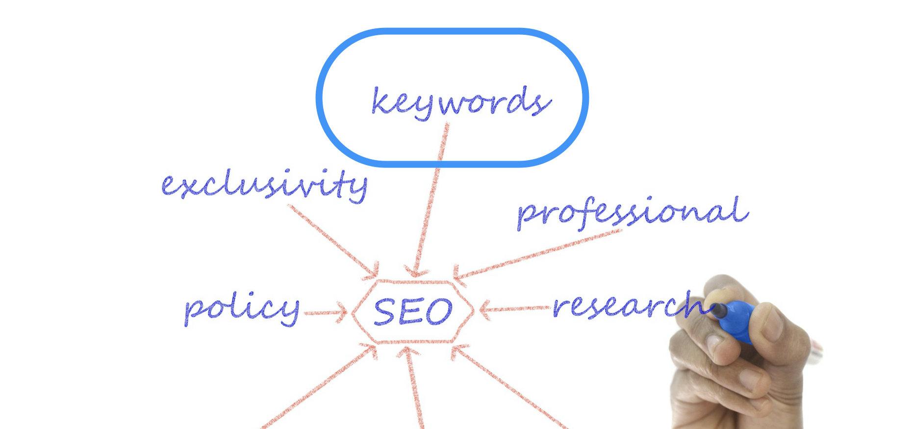 Verzin zelf geen keywords, maar vraag je klanten om hulp! spraak|stof